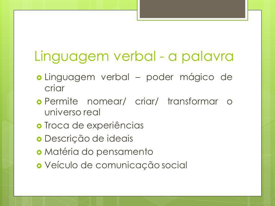Linguagem verbal - a palavra Linguagem verbal – poder mágico de criar Permite nomear/ criar/ transformar o universo real Troca de experiências Descriç
