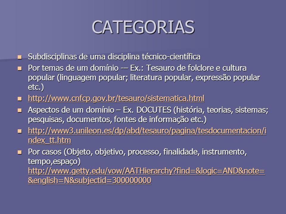 CATEGORIAS Subdisciplinas de uma disciplina técnico-científica Subdisciplinas de uma disciplina técnico-científica Por temas de um domínio -– Ex.: Tes