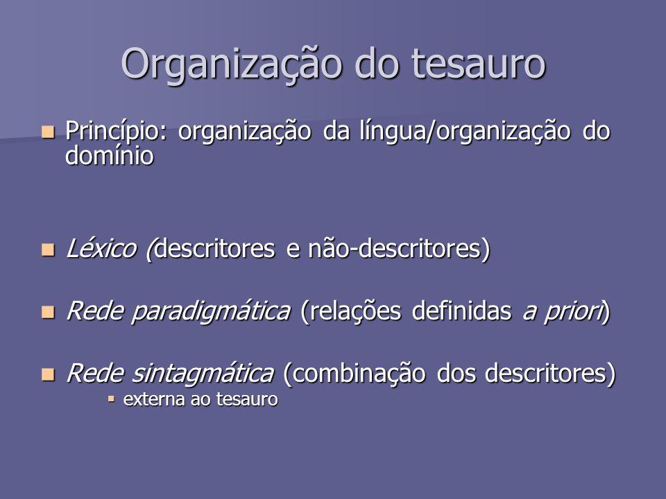 Organização do tesauro Princípio: organização da língua/organização do domínio Princípio: organização da língua/organização do domínio Léxico (descrit