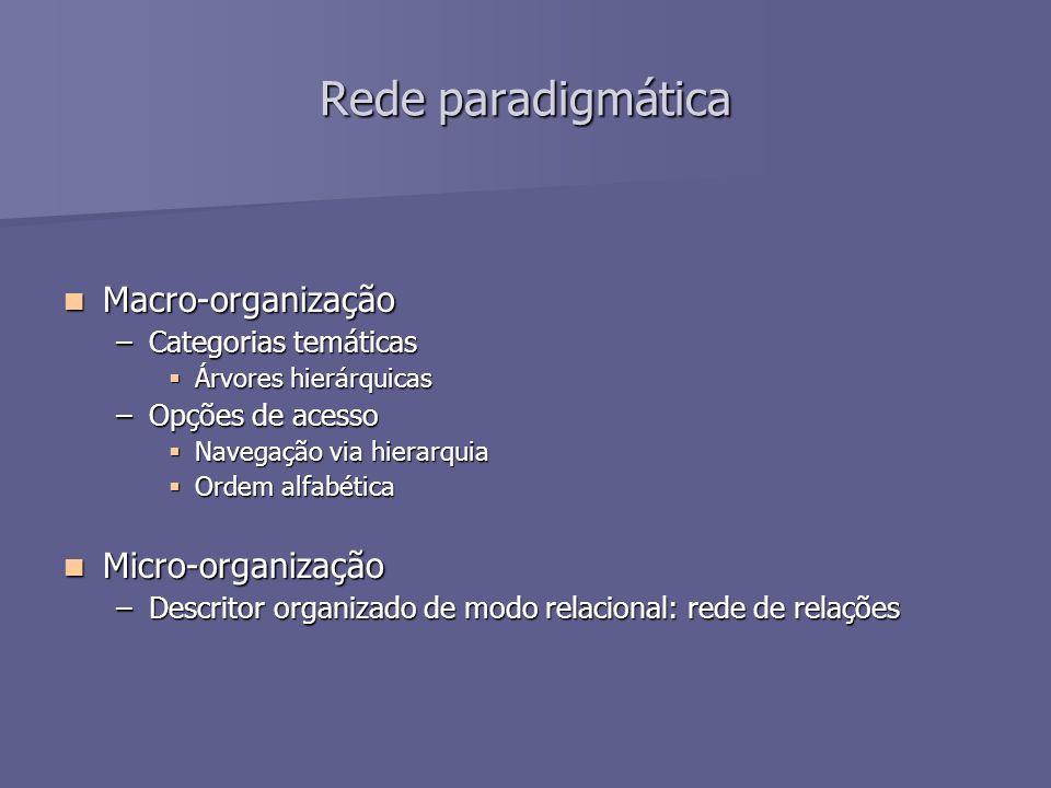 Rede paradigmática Macro-organização Macro-organização –Categorias temáticas Árvores hierárquicas Árvores hierárquicas –Opções de acesso Navegação via