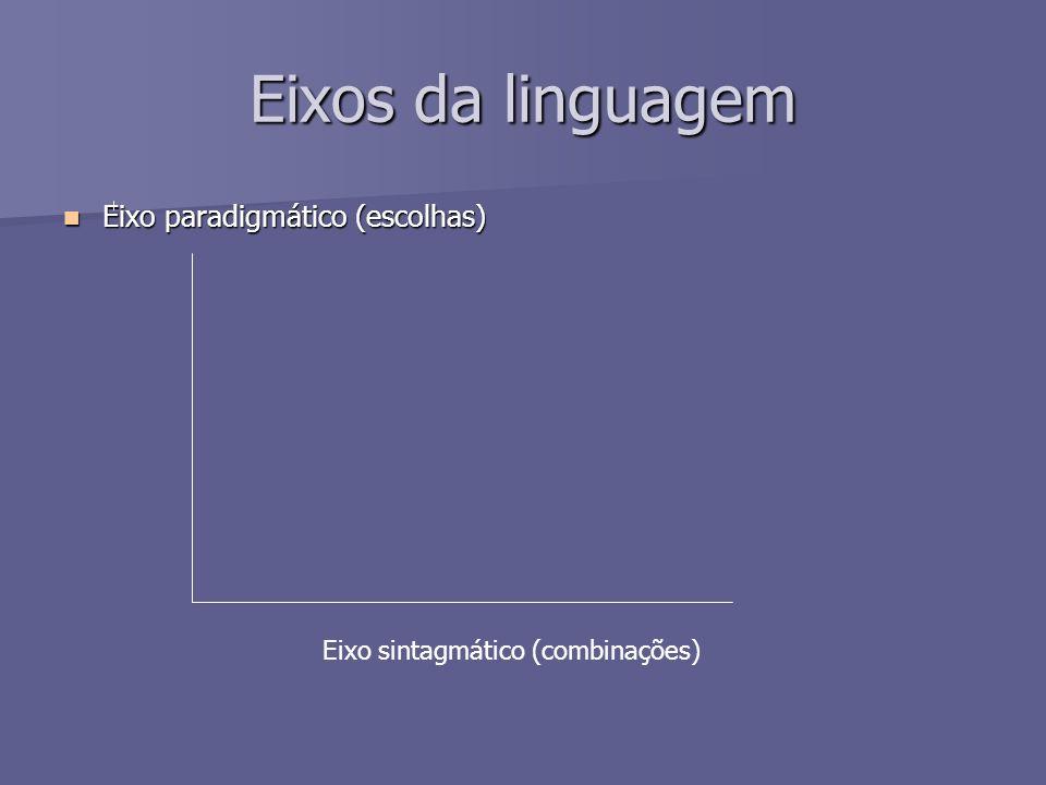 Eixos da linguagem Eixo paradigmático (escolhas) Eixo paradigmático (escolhas) Eixo sintagmático (combinações)