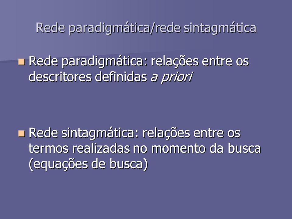 Rede paradigmática/rede sintagmática Rede paradigmática: relações entre os descritores definidas a priori Rede paradigmática: relações entre os descri