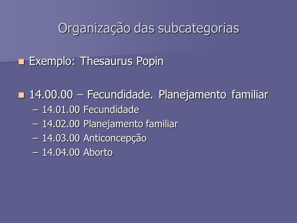 Organização das subcategorias Exemplo: Thesaurus Popin Exemplo: Thesaurus Popin 14.00.00 – Fecundidade. Planejamento familiar 14.00.00 – Fecundidade.