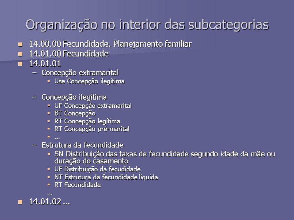 Organização no interior das subcategorias 14.00.00 Fecundidade. Planejamento familiar 14.00.00 Fecundidade. Planejamento familiar 14.01.00 Fecundidade