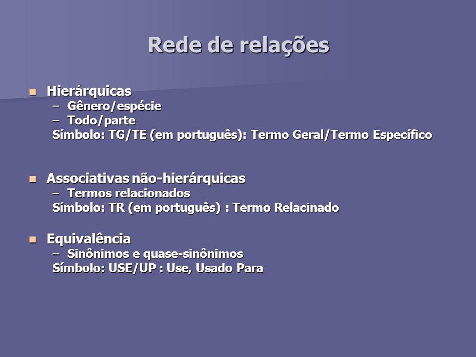 Rede de relações Hierárquicas Hierárquicas –Gênero/espécie –Todo/parte Símbolo: TG/TE (em português): Termo Geral/Termo Específico Associativas não-hi