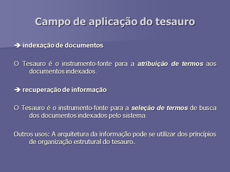 Campo de aplicação do tesauro indexação de documentos indexação de documentos O Tesauro é o instrumento-fonte para a atribuição de termos aos document