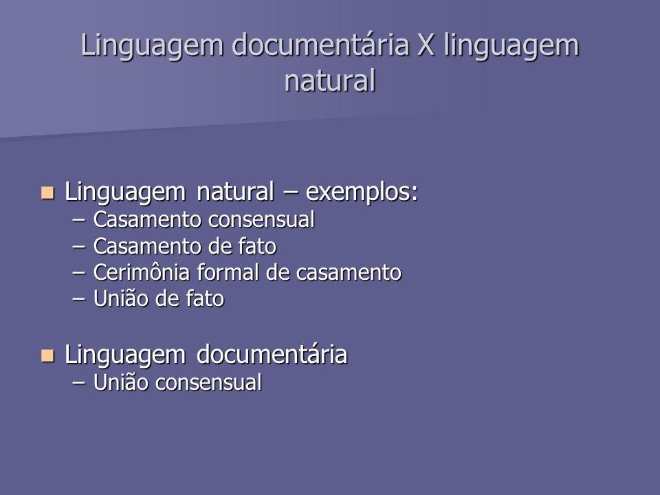 Linguagem documentária X linguagem natural Linguagem natural – exemplos: Linguagem natural – exemplos: –Casamento consensual –Casamento de fato –Cerim