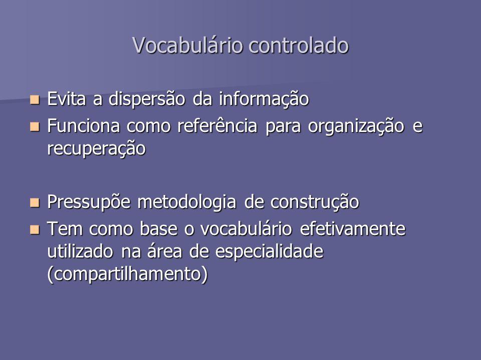 Vocabulário controlado Evita a dispersão da informação Evita a dispersão da informação Funciona como referência para organização e recuperação Funcion