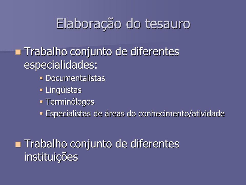 Elaboração do tesauro Trabalho conjunto de diferentes especialidades: Trabalho conjunto de diferentes especialidades: Documentalistas Documentalistas