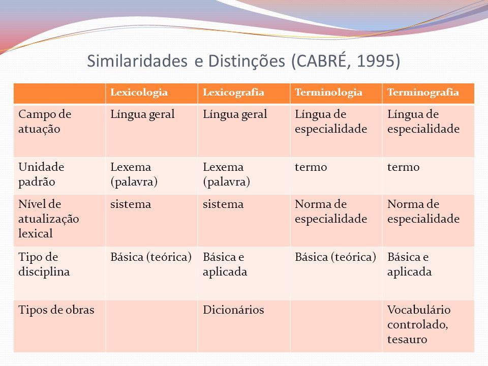 Similaridades e Distinções (CABRÉ, 1995) LexicologiaLexicografiaTerminologiaTerminografia Campo de atuação Língua geral Língua de especialidade Unidad