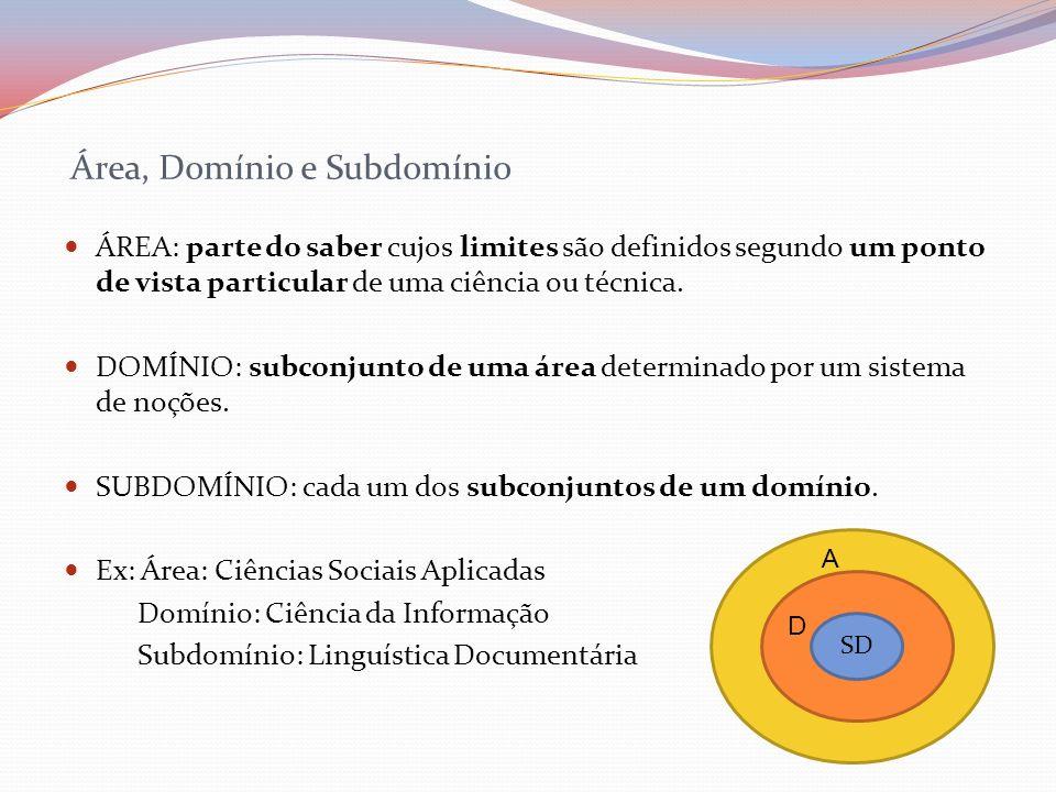 Área, Domínio e Subdomínio ÁREA: parte do saber cujos limites são definidos segundo um ponto de vista particular de uma ciência ou técnica. DOMÍNIO: s
