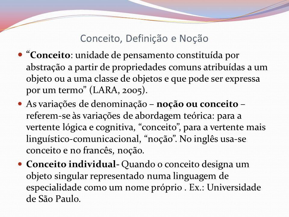 Conceito, Definição e Noção Conceito: unidade de pensamento constituída por abstração a partir de propriedades comuns atribuídas a um objeto ou a uma