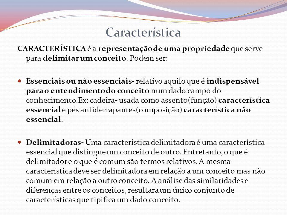 Característica CARACTERÍSTICA é a representação de uma propriedade que serve para delimitar um conceito. Podem ser: Essenciais ou não essenciais- rela