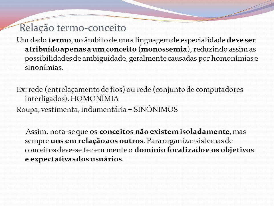 Relação termo-conceito Um dado termo, no âmbito de uma linguagem de especialidade deve ser atribuído apenas a um conceito (monossemia), reduzindo assi