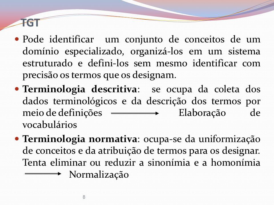 Considerando o caráter interdisciplinar da Terminologia, com quais outras disciplinas ela dialoga.