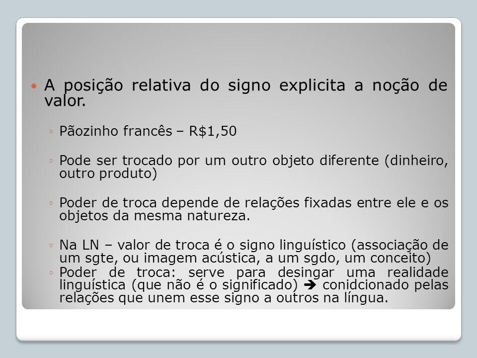A posição relativa do signo explicita a noção de valor. Pãozinho francês – R$1,50 Pode ser trocado por um outro objeto diferente (dinheiro, outro prod