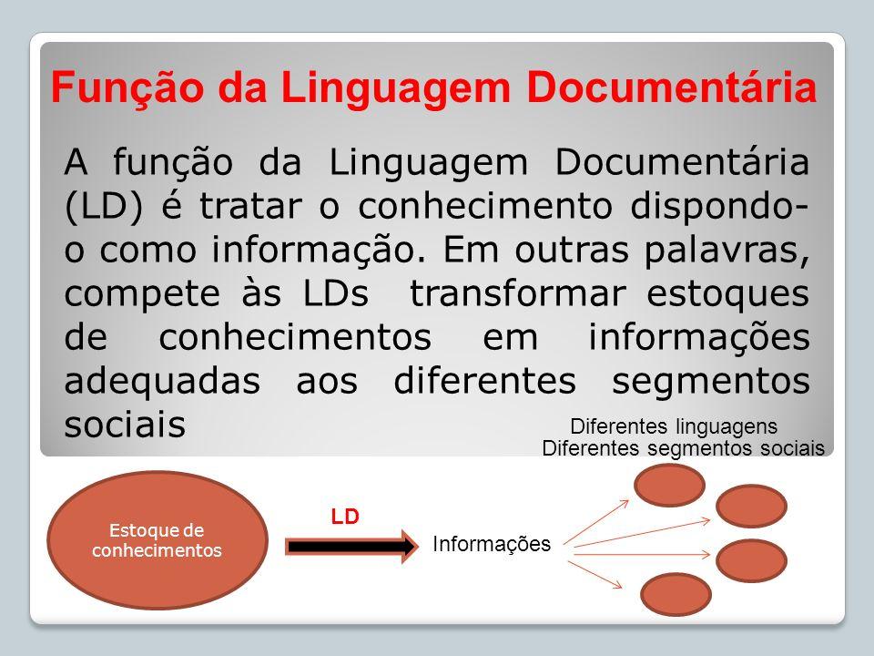 A função da Linguagem Documentária (LD) é tratar o conhecimento dispondo- o como informação. Em outras palavras, compete às LDs transformar estoques d
