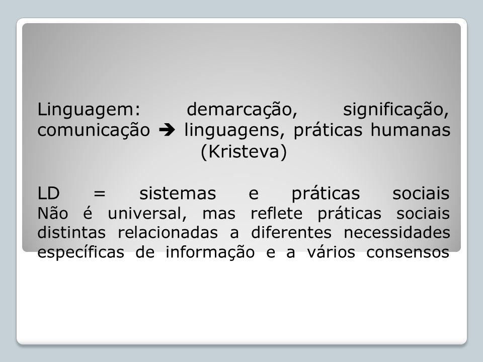 Linguagem: demarcação, significação, comunicação linguagens, práticas humanas (Kristeva) LD = sistemas e práticas sociais Não é universal, mas reflete