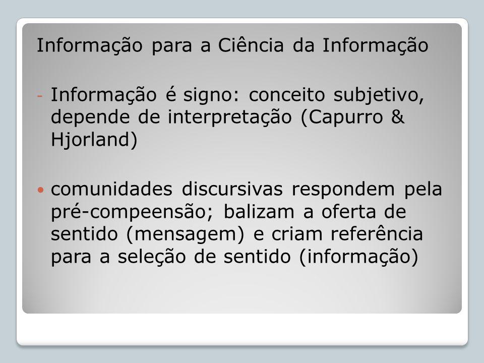 Informação para a Ciência da Informação - Informação é signo: conceito subjetivo, depende de interpretação (Capurro & Hjorland) comunidades discursiva