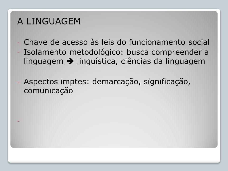 A LINGUAGEM - Chave de acesso às leis do funcionamento social - Isolamento metodológico: busca compreender a linguagem linguística, ciências da lingua
