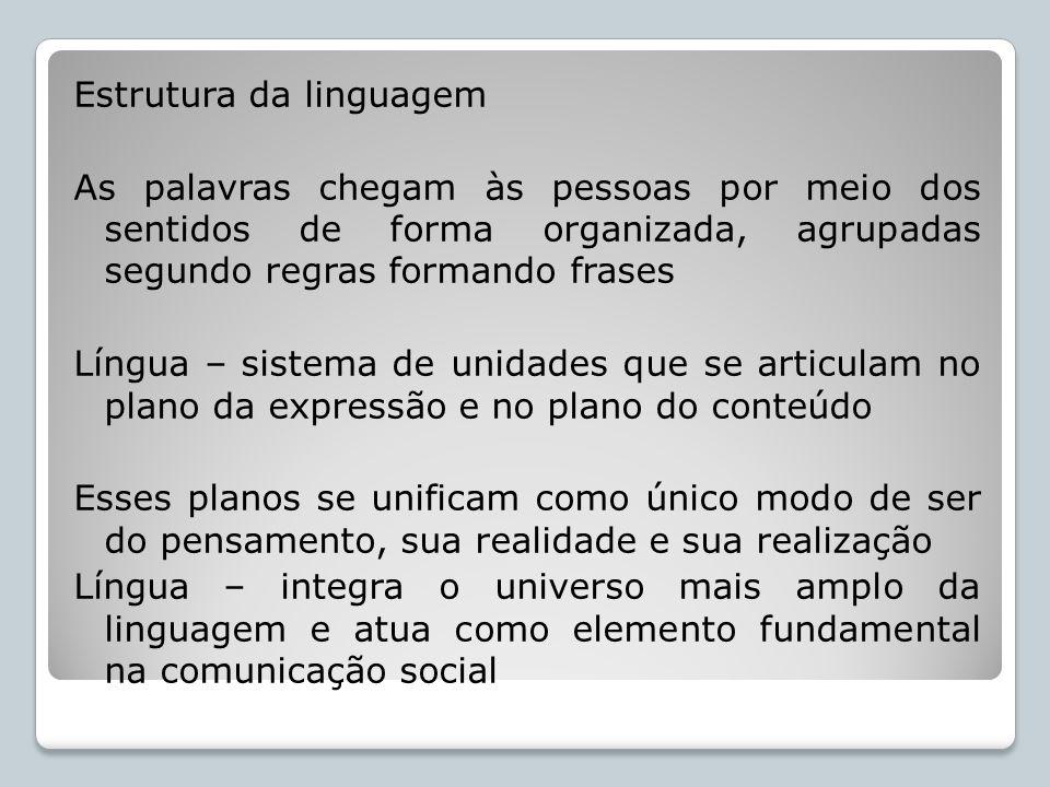 Estrutura da linguagem As palavras chegam às pessoas por meio dos sentidos de forma organizada, agrupadas segundo regras formando frases Língua – sist