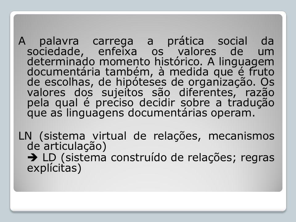 A palavra carrega a prática social da sociedade, enfeixa os valores de um determinado momento histórico. A linguagem documentária também, à medida que