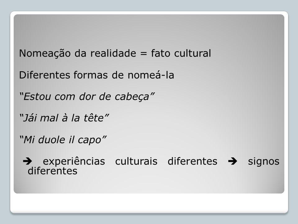 Nomeação da realidade = fato cultural Diferentes formas de nomeá-la Estou com dor de cabeça Jái mal à la tête Mi duole il capo experiências culturais
