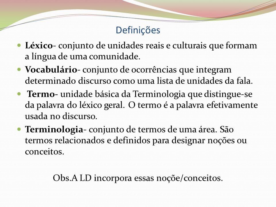 Definições Léxico- conjunto de unidades reais e culturais que formam a língua de uma comunidade. Vocabulário- conjunto de ocorrências que integram det