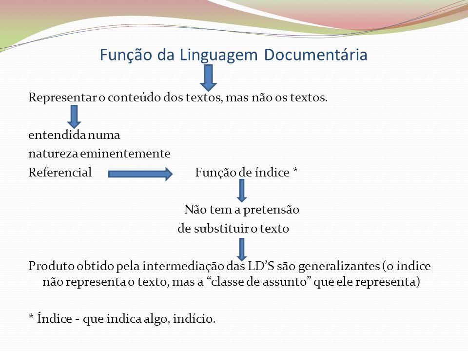 Função da Linguagem Documentária Representar o conteúdo dos textos, mas não os textos. entendida numa natureza eminentemente Referencial Função de índ