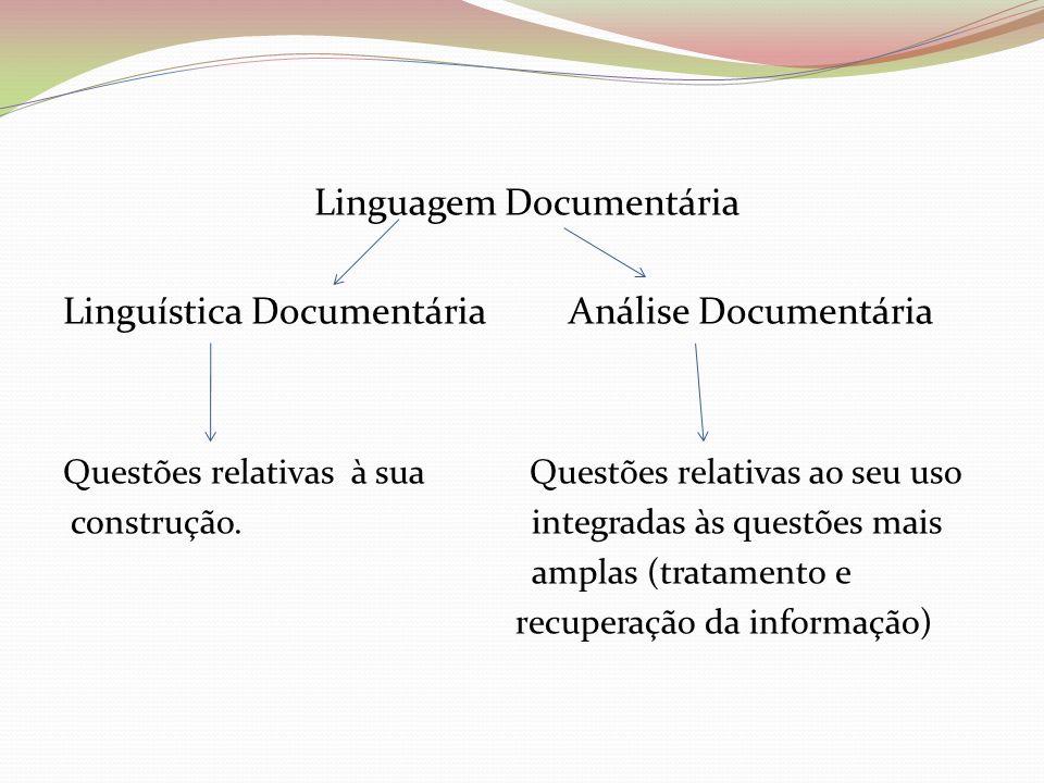 Linguagem Documentária Linguística Documentária Análise Documentária Questões relativas à sua Questões relativas ao seu uso construção. integradas às