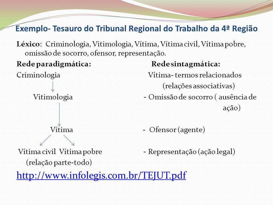 Exemplo- Tesauro do Tribunal Regional do Trabalho da 4ª Região Léxico: Criminologia, Vitimologia, Vítima, Vítima civil, Vítima pobre, omissão de socor