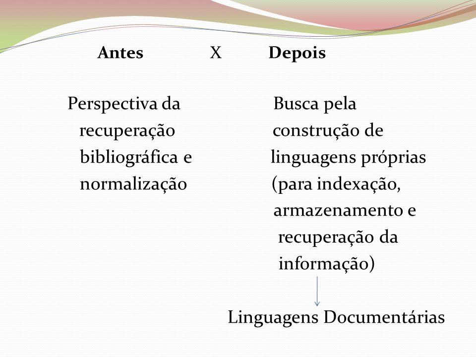 Antes X Depois Perspectiva da Busca pela recuperação construção de bibliográfica e linguagens próprias normalização (para indexação, armazenamento e r