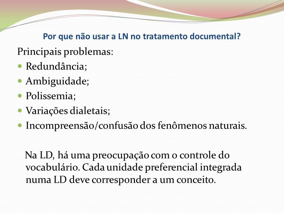 Por que não usar a LN no tratamento documental? Principais problemas: Redundância; Ambiguidade; Polissemia; Variações dialetais; Incompreensão/confusã
