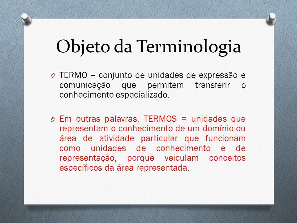 Objeto da Terminologia O TERMO = conjunto de unidades de expressão e comunicação que permitem transferir o conhecimento especializado. O Em outras pal