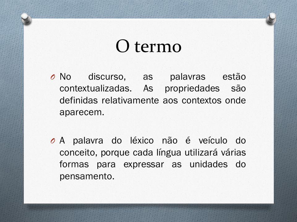 O termo O No discurso, as palavras estão contextualizadas. As propriedades são definidas relativamente aos contextos onde aparecem. O A palavra do léx