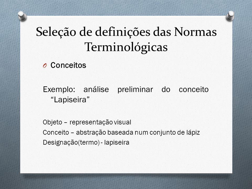 Seleção de definições das Normas Terminológicas O Conceitos Exemplo: análise preliminar do conceito Lapiseira Objeto – representação visual Conceito –