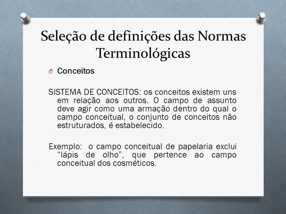 Seleção de definições das Normas Terminológicas O Conceitos SISTEMA DE CONCEITOS: os conceitos existem uns em relação aos outros. O campo de assunto d