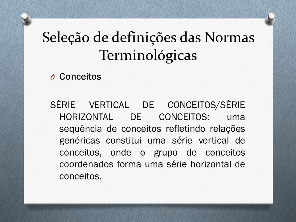 Seleção de definições das Normas Terminológicas O Conceitos SÉRIE VERTICAL DE CONCEITOS/SÉRIE HORIZONTAL DE CONCEITOS: uma sequência de conceitos refl