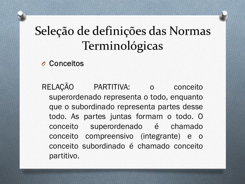 Seleção de definições das Normas Terminológicas O Conceitos RELAÇÃO PARTITIVA: o conceito superordenado representa o todo, enquanto que o subordinado