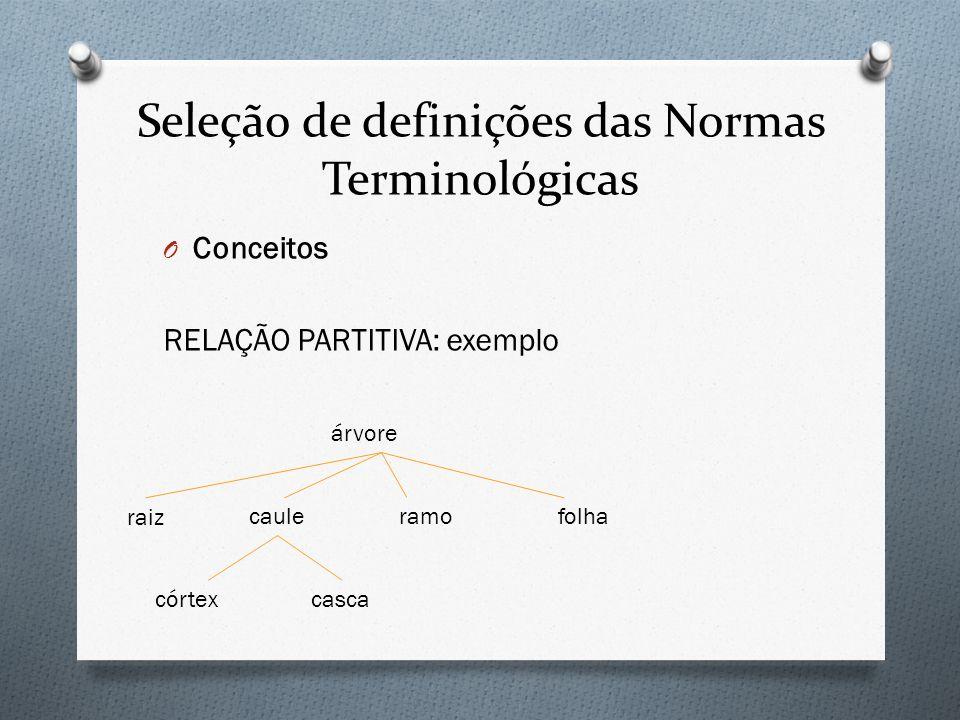 Seleção de definições das Normas Terminológicas O Conceitos RELAÇÃO PARTITIVA: exemplo árvore folharamocaule raiz córtexcasca