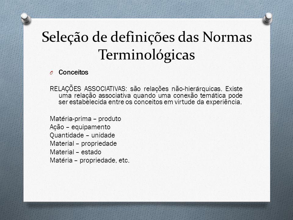 Seleção de definições das Normas Terminológicas O Conceitos RELAÇÕES ASSOCIATIVAS: são relações não-hierárquicas. Existe uma relação associativa quand