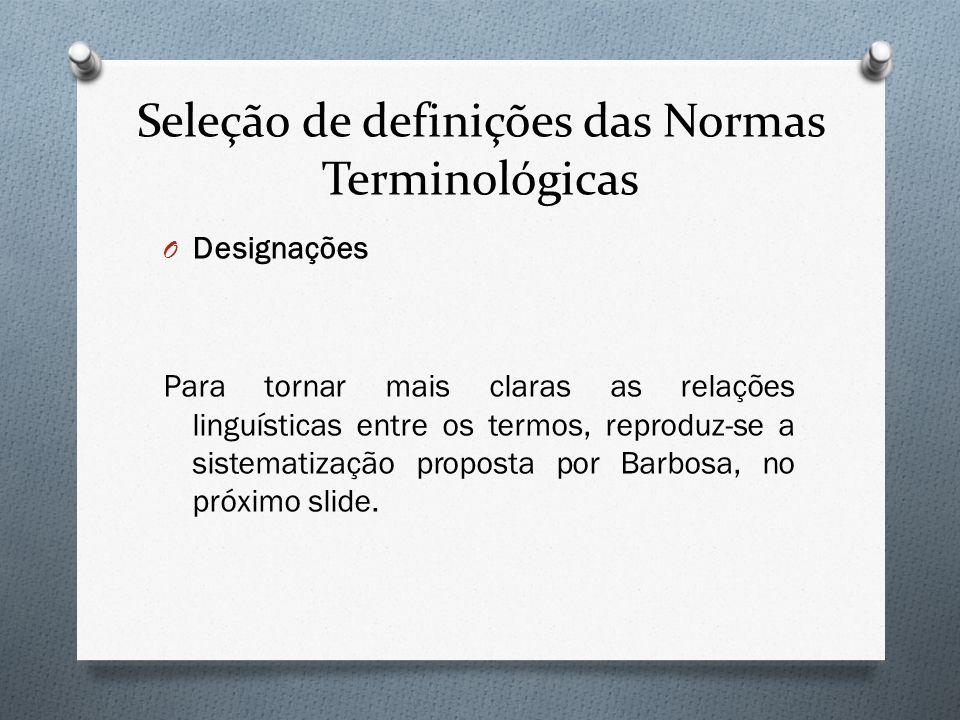 Seleção de definições das Normas Terminológicas O Designações Para tornar mais claras as relações linguísticas entre os termos, reproduz-se a sistemat