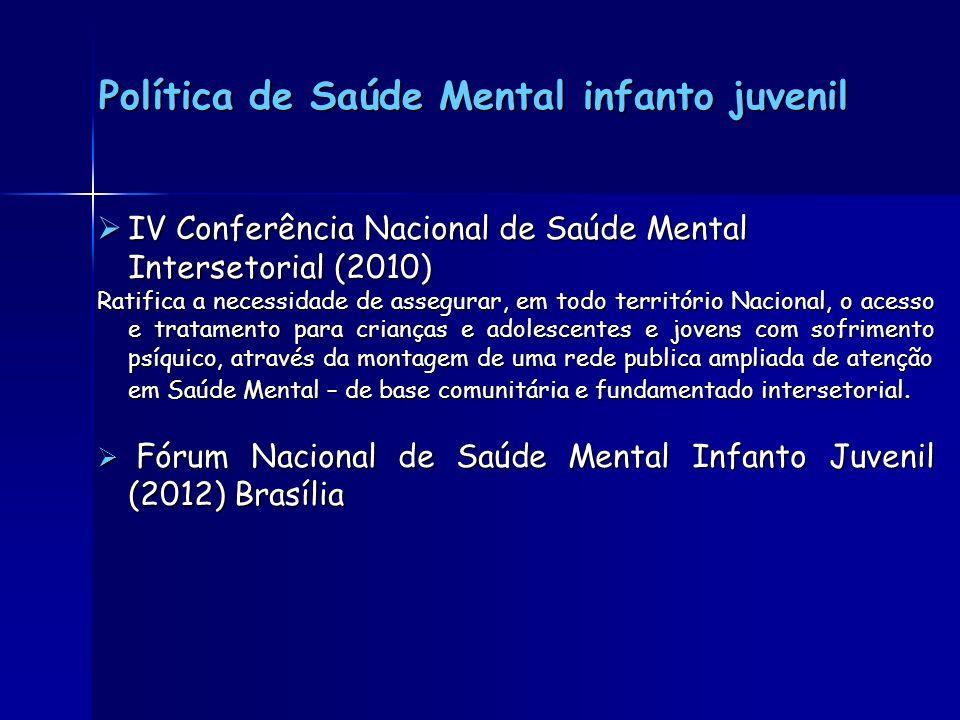 IV Conferência Nacional de Saúde Mental Intersetorial (2010) IV Conferência Nacional de Saúde Mental Intersetorial (2010) Ratifica a necessidade de as