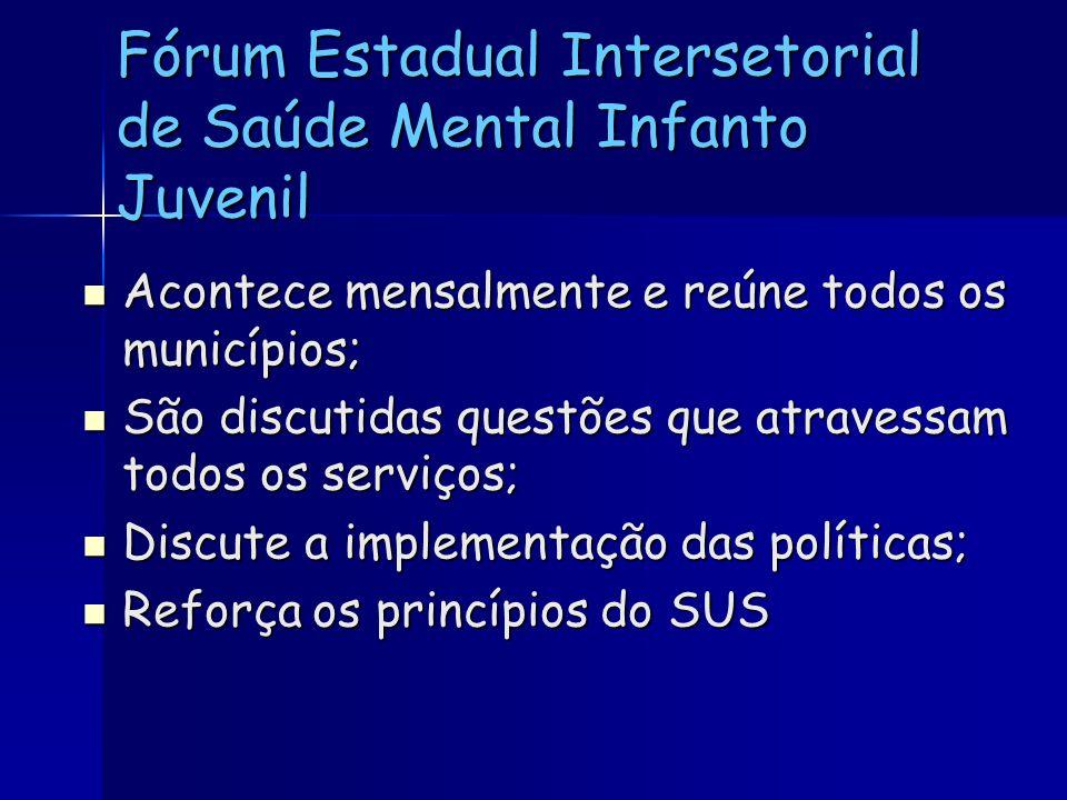 Fórum Estadual Intersetorial de Saúde Mental Infanto Juvenil Acontece mensalmente e reúne todos os municípios; Acontece mensalmente e reúne todos os m