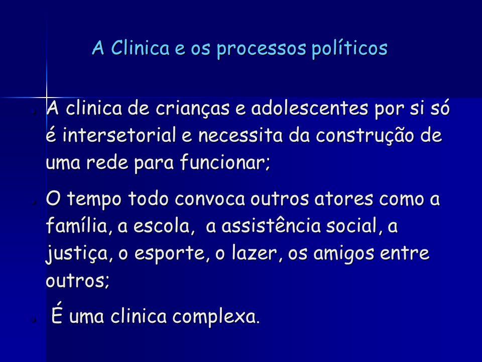 A Clinica e os processos políticos A clinica de crianças e adolescentes por si só é intersetorial e necessita da construção de uma rede para funcionar