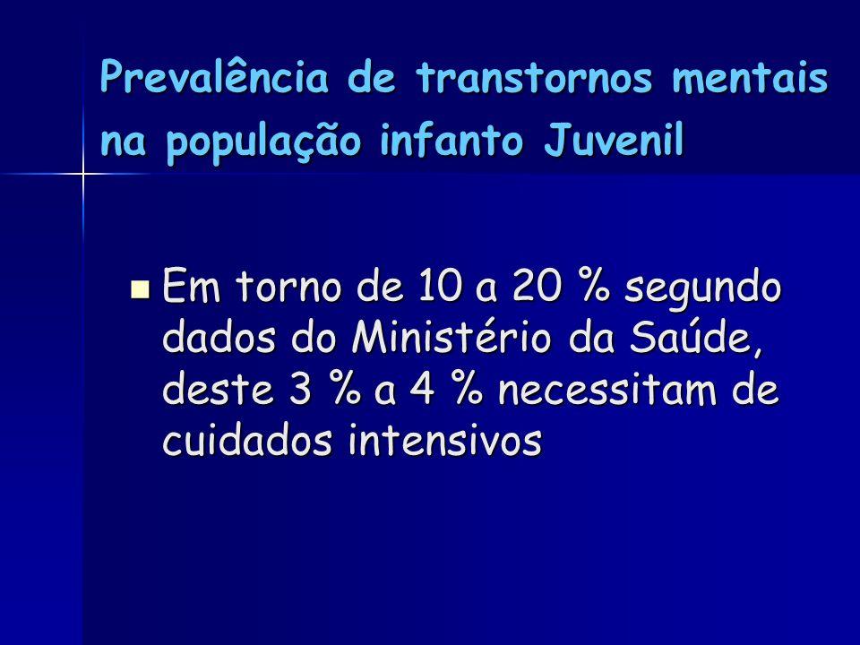 Prevalência de transtornos mentais na população infanto Juvenil Em torno de 10 a 20 % segundo dados do Ministério da Saúde, deste 3 % a 4 % necessitam