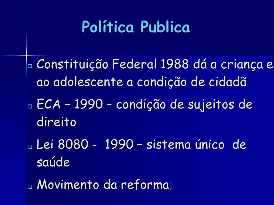Política Publica Constituição Federal 1988 dá a criança e ao adolescente a condição de cidadã Constituição Federal 1988 dá a criança e ao adolescente