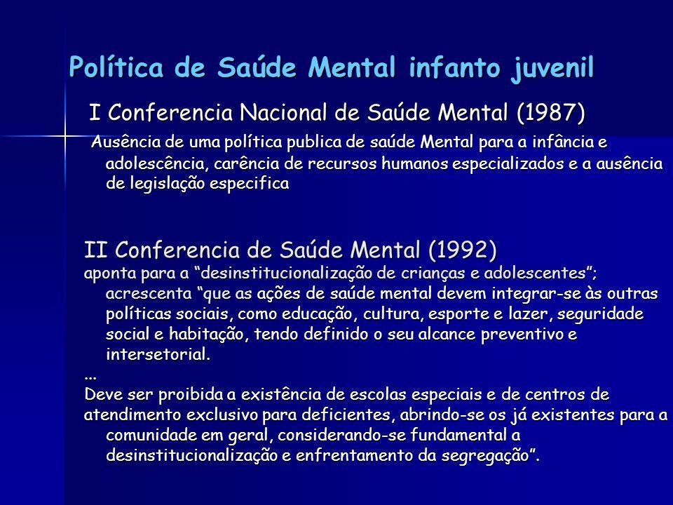 Política de Saúde Mental infanto juvenil I Conferencia Nacional de Saúde Mental (1987) I Conferencia Nacional de Saúde Mental (1987) Ausência de uma p