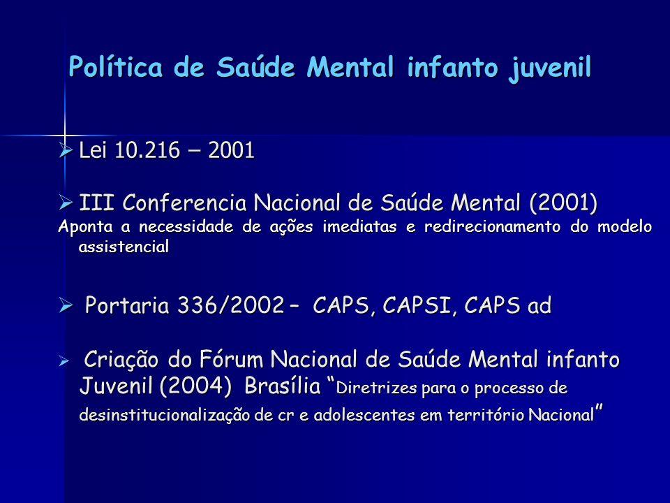 Lei 10.216 – 2001 Lei 10.216 – 2001 III Conferencia Nacional de Saúde Mental (2001) III Conferencia Nacional de Saúde Mental (2001) Aponta a necessida