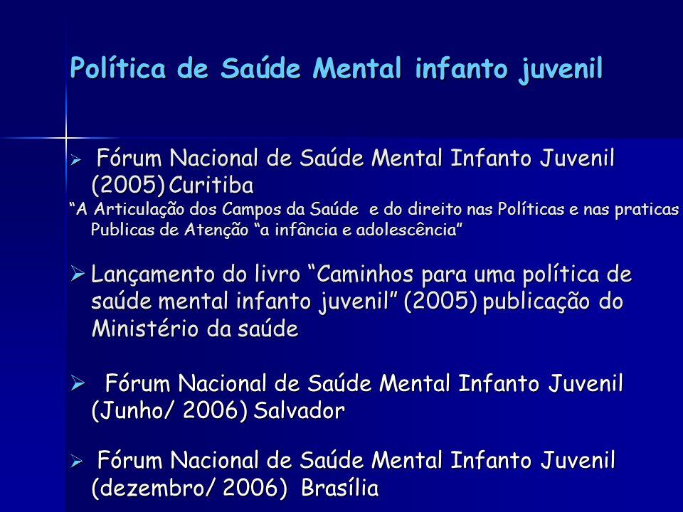 Fórum Nacional de Saúde Mental Infanto Juvenil (2005) Curitiba Fórum Nacional de Saúde Mental Infanto Juvenil (2005) Curitiba A Articulação dos Campos